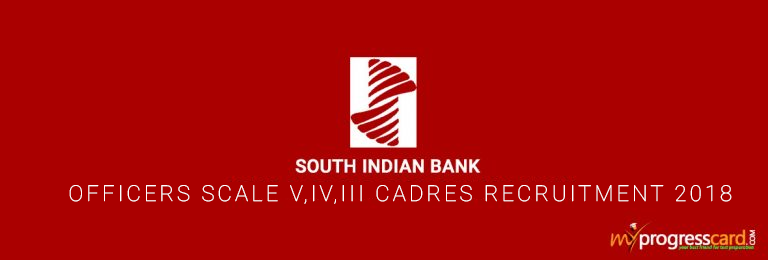 South-Indian-Bank